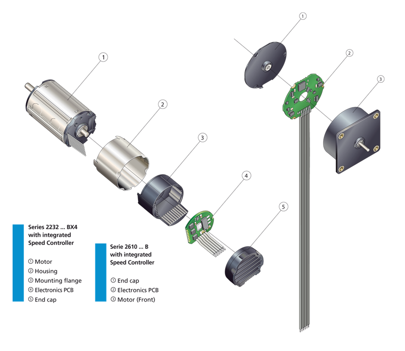 Brushless Dc Motors With Integrated Speed Controller